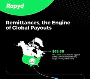 Infographic showing remittance facts across North America, South America, Europe, Africa