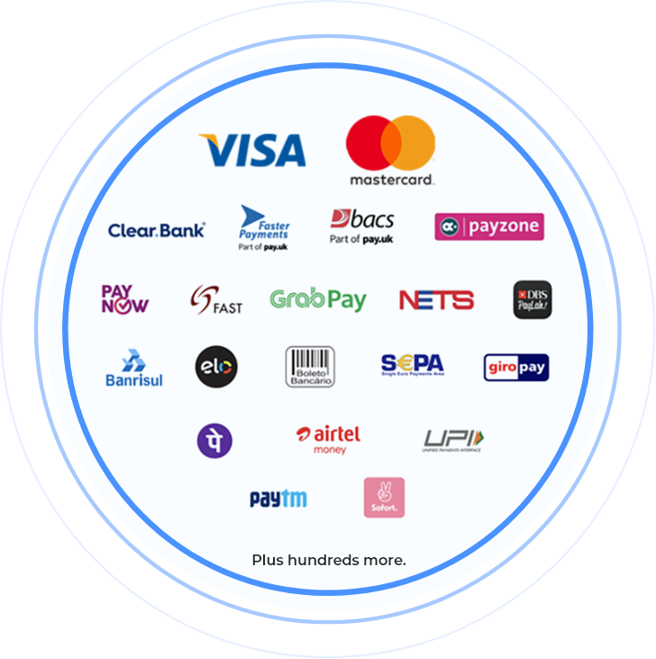Logos of payment methods available with Rapyd Online Checkout Solutions, including Visa, Mastercard and Grabpay.